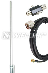 2.4GHz PANEL 12dBi Antenna + 3M Cable (RTNC)